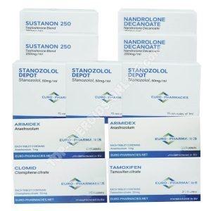 PACK LEAN MUSCLE LEVEL III (INJECT) – SUSTANON + DECA + STANOZOLOL (8 WEEKS) Euro Pharmacies