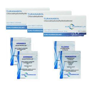LEVEL II Trockenmassengewinnpackung (ORAL) - TURINABOL + SCHUTZ + PCT (8 Wochen) Euro Pharmacies