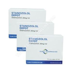 Pacote seco e emagrecedor (Injetar) - Euro Pharmacies - Winstrol